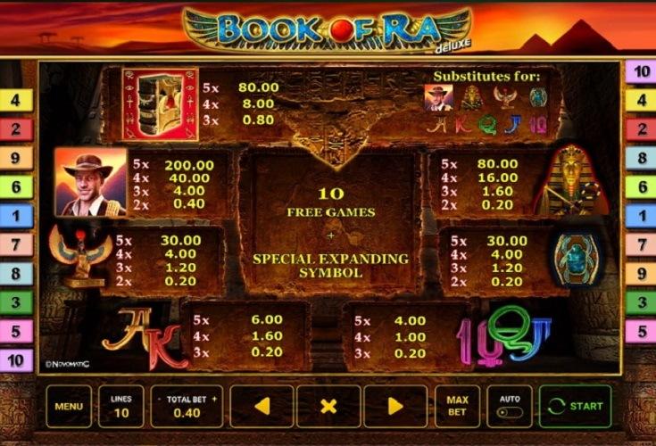 Book Of Ra Deluxe Online Spielen Kostenlos Ohne