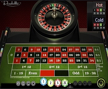 European Roulette wheel online