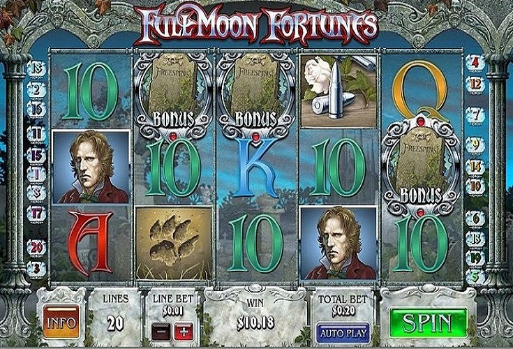 Ladbrokes online betting