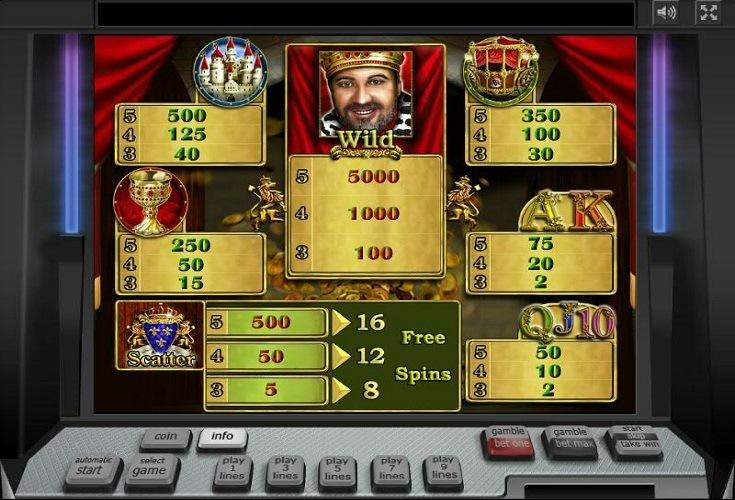 Casino like rich casino